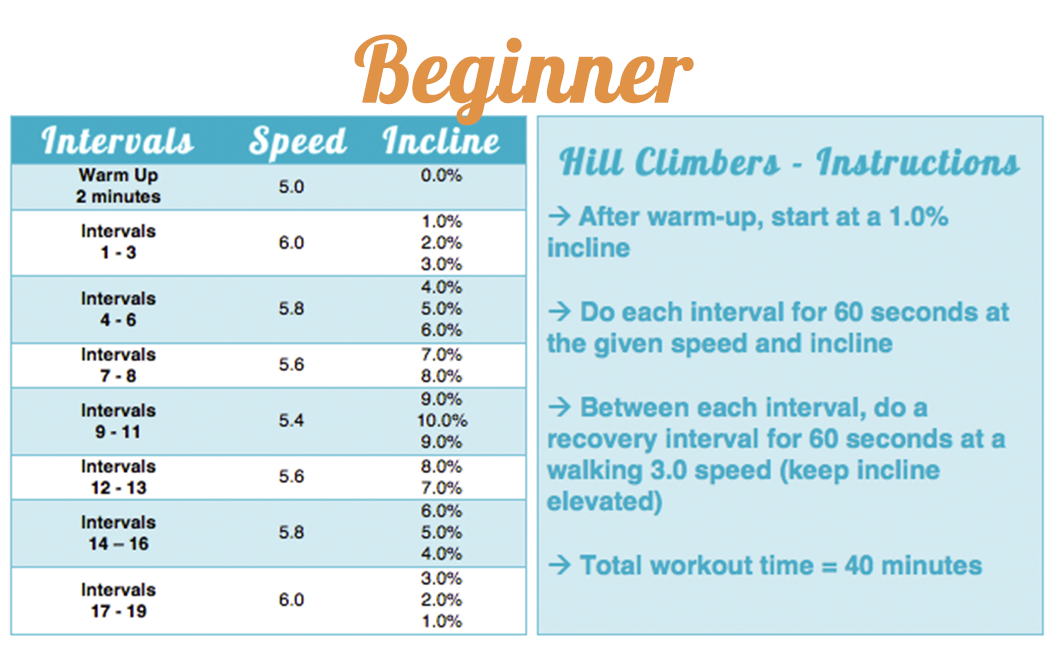 Wednesday Workout: Hill Climber Intervals
